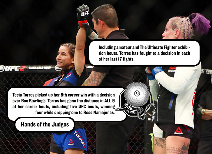 community news, Cage Captions: UFC Fight Night Houston