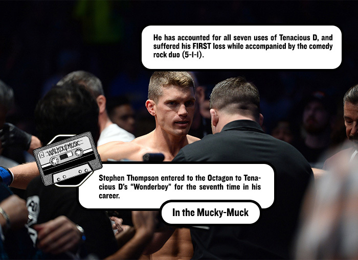 community news, Cage Captions: UFC 209
