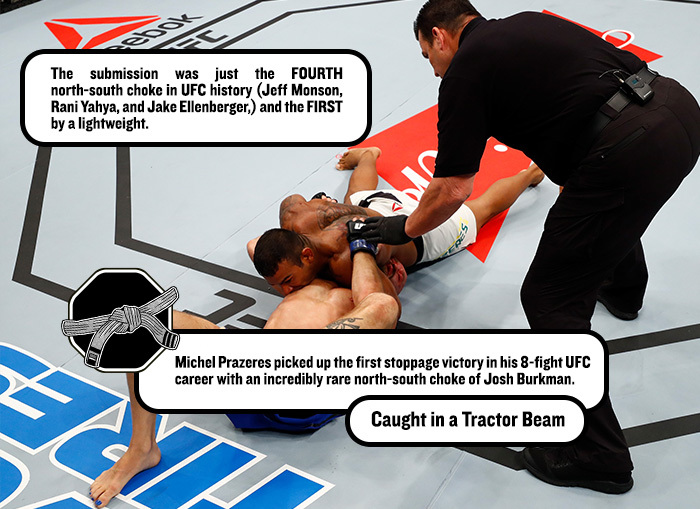 community news, Cage Captions: UFC Fight Night Fortaleza