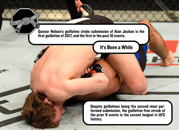 Cage Captions: UFC Fight Night London