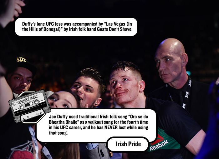 community news, Cage Captions: UFC Fight Night London