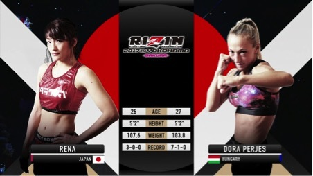 community news, The Rizin Recap: Results from Rizin FF 5   Sakura