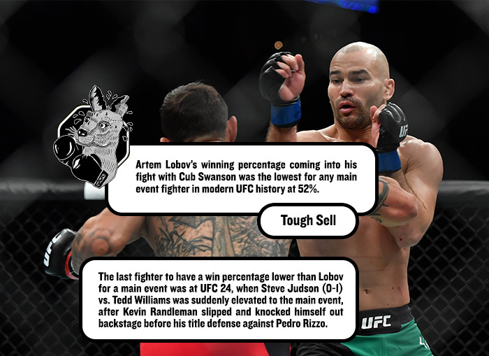 community news, Cage Captions: UFC Fight Night Nashville