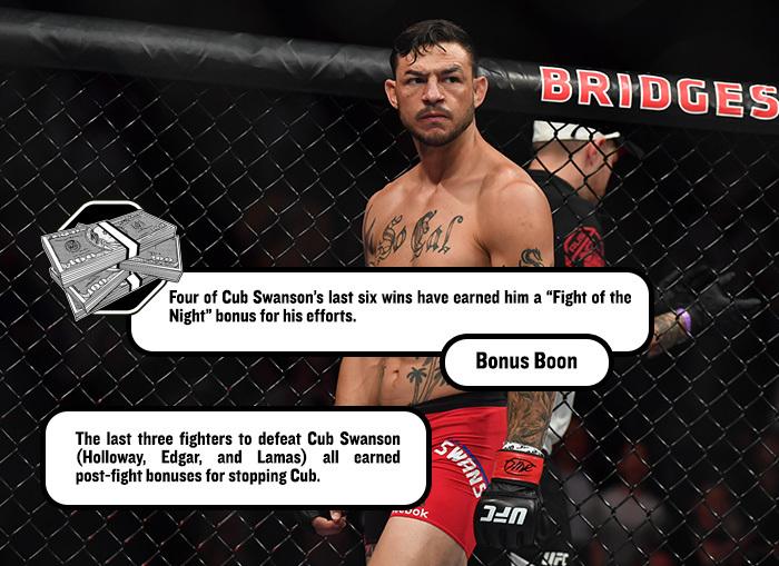 Cage Captions: UFC Fight Night Nashville