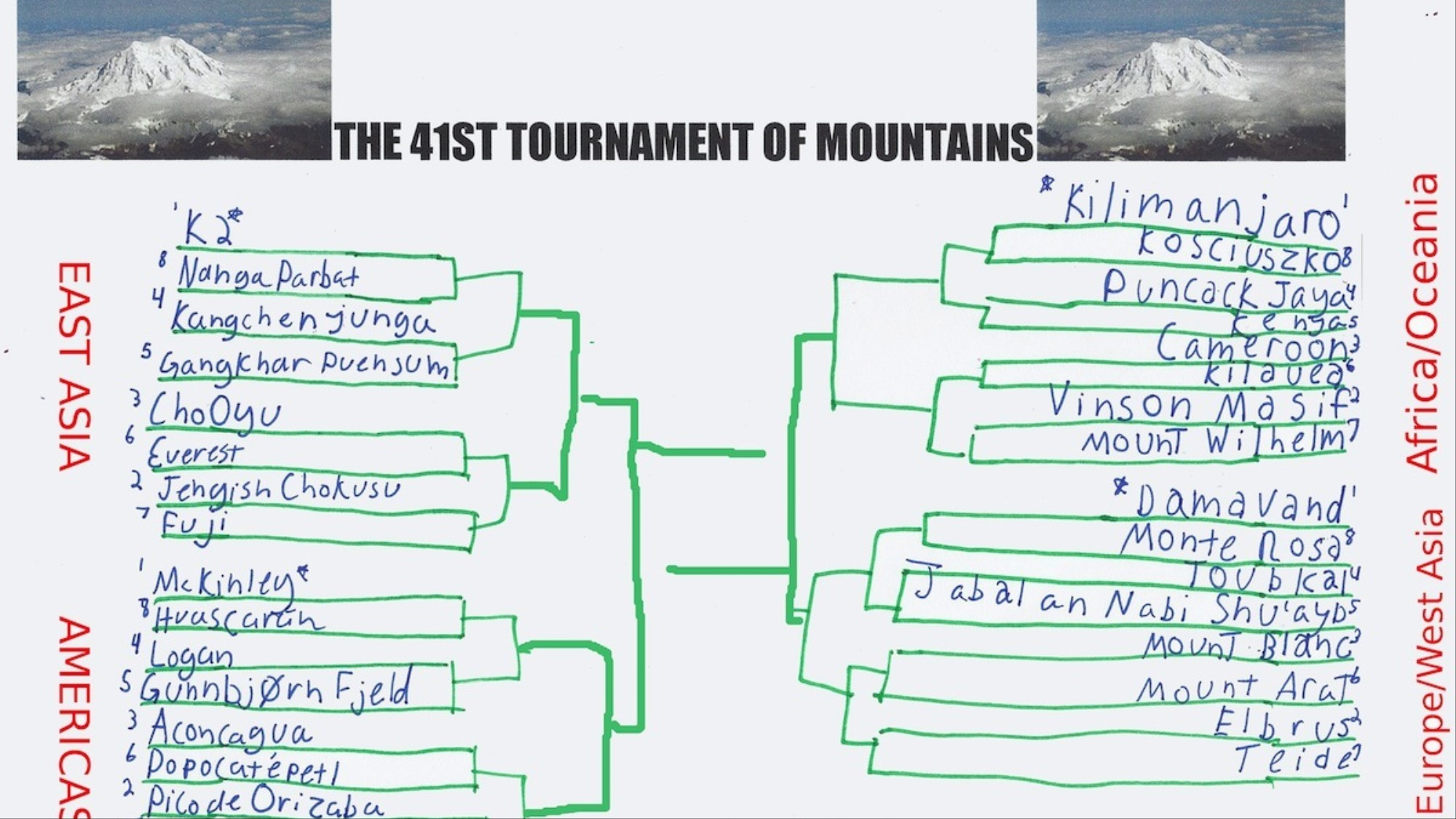 The Vice Sports Guide to the 41st Tournament of Mountains - VICE