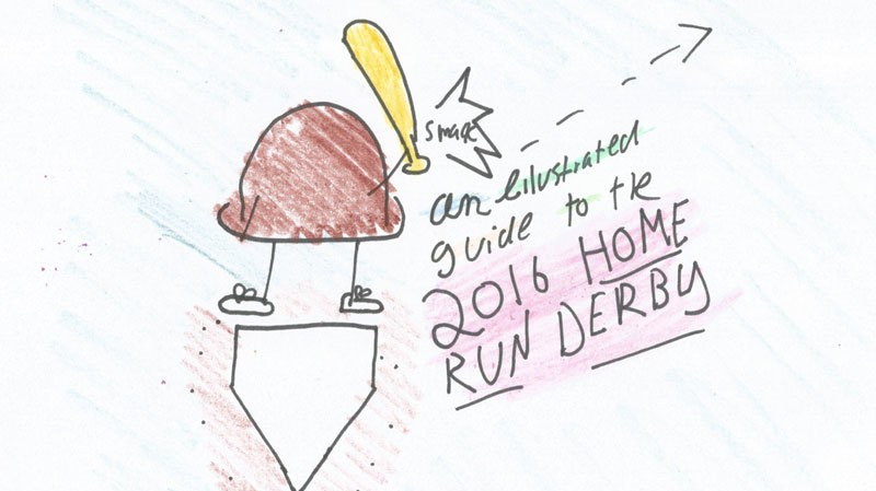 An Illustrated Guide To The 2016 Home Run Derby