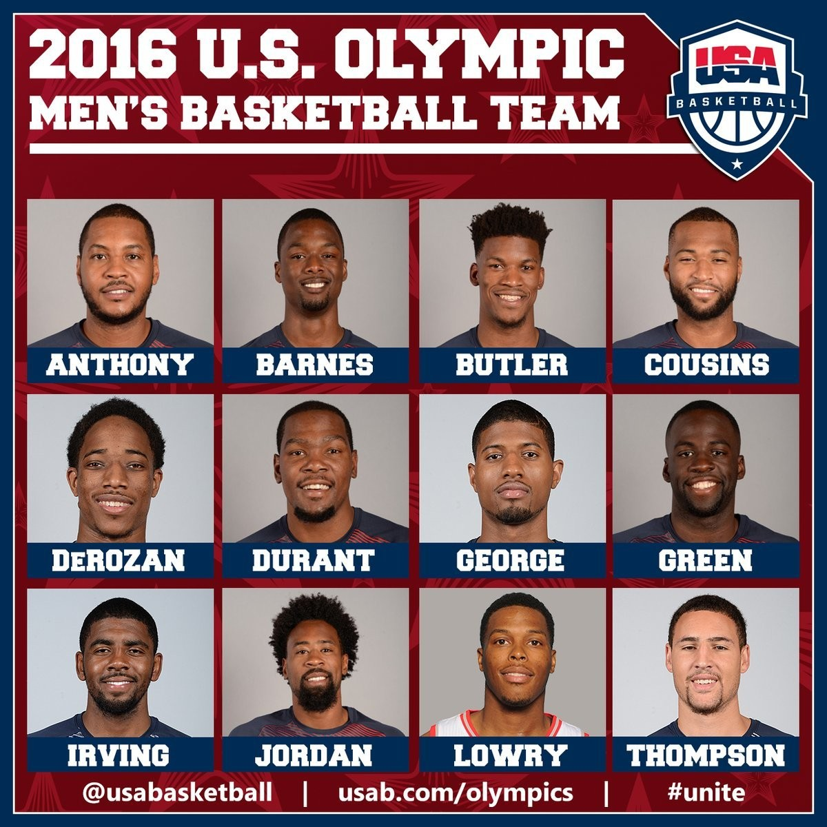 Team-usa-is-loaded-but-who-the-hell-starts-1467048172